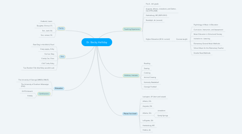 Mind Map: Dr. Becky Halliday