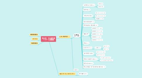 Mind Map: 第26回 日本選手権 TOチーム組織図