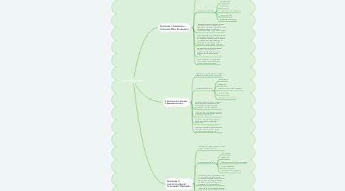 Mind Map: Карта персонажей