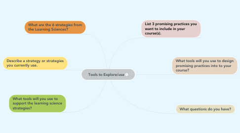 Mind Map: Tools to Explore/use