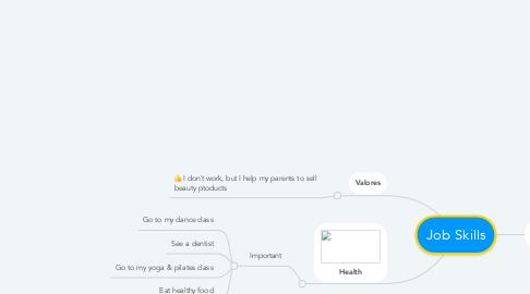 Mind Map: Job Skills