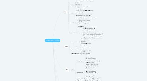 Mind Map: Guidline Design TokyoLife