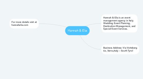 Mind Map: Hannah & Elia