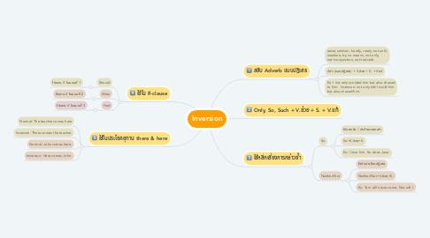 Mind Map: Inversion