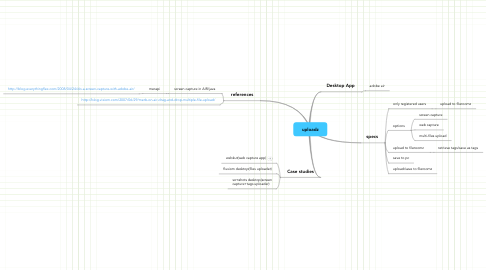 Mind Map: uploadz