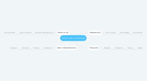 Mind Map: Проект для коллективов