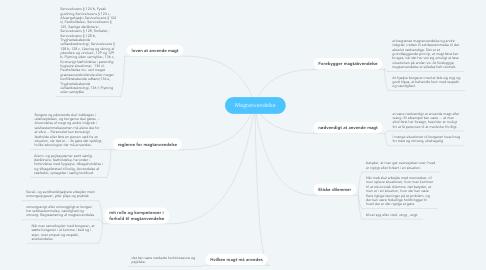 Mind Map: Magtanvendelse