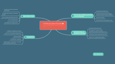 Mind Map: POPULACIJSKA POLITIKA