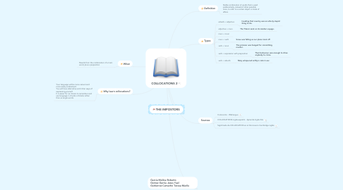 Mind Map: COLLOCATIONS 2