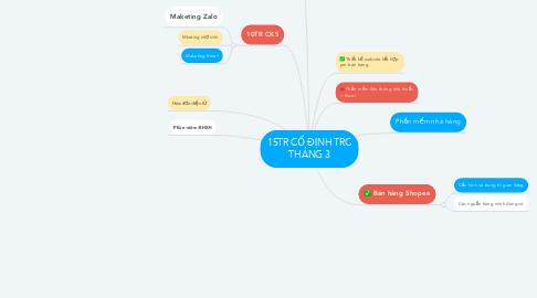 Mind Map: 15TR CỐ ĐỊNH TRC THÁNG 3