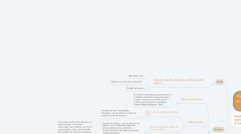 Mind Map: Propuesta de mejora de un subsistema de gestión de reconocimineto