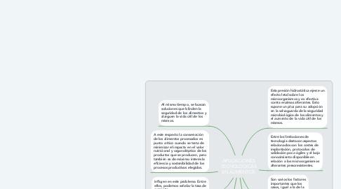 Mind Map: APLICACIONES TECNOLOGICAS EN ALIMENTOS