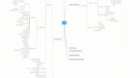 Mind Map: VJ-U