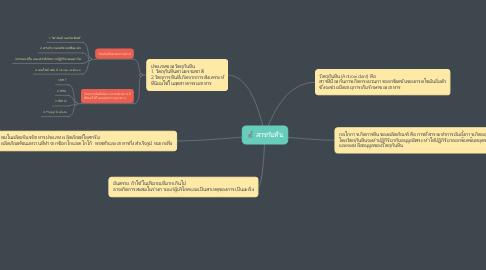 Mind Map: สารกันหืน