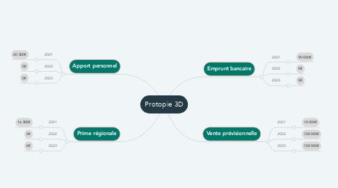 Mind Map: Protopie 3D