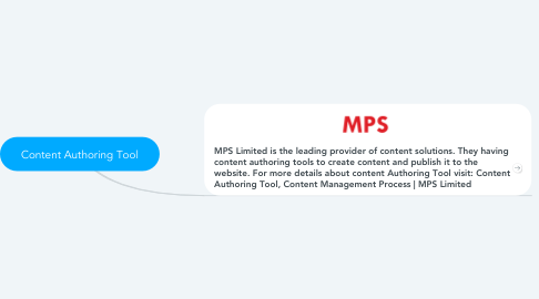 Mind Map: Content Authoring Tool