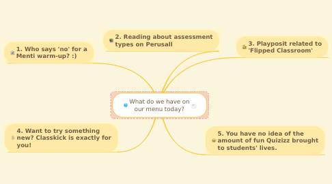 Mind Map: What do we have on our menu today?