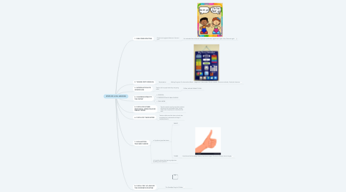 Mind Map: STEPS OF A CLIL LESSONS