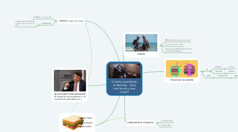 Mind Map: ti stanno guardando su Booking... Cosa tieni fermo e cosa muovi?