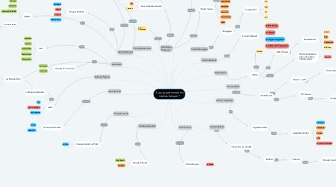 Mind Map: À qui appartiennent les médias français ?