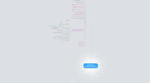 Mind Map: Brainstorming  -  KwK (Verbindung zw Bestandskunde und Neukunde)