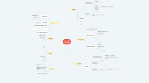 Mind Map: LITHIASE URINAIRE