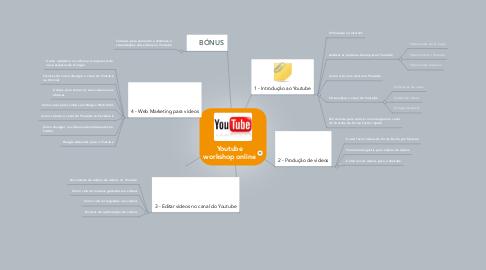 Mind Map: Youtube workshop online