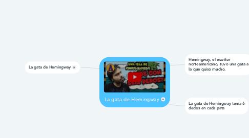 Mind Map: La gata de Hemingway
