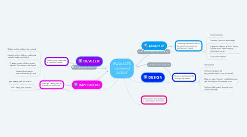 Mind Map: EVALUATE -centered ADDIE