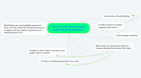 Mind Map: Why to use mind map in your training session?