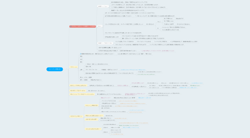 Mind Map: エイトマン@新入生