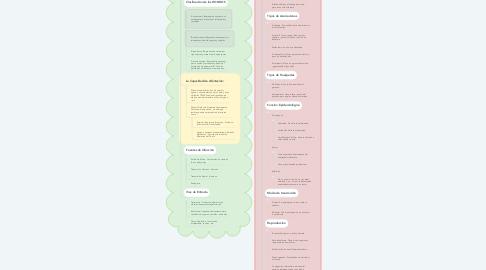 Mind Map: HONGOS Y PARÀSITOS