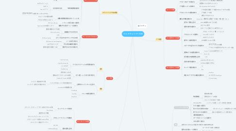 Mind Map: W-A セキュリティの柱