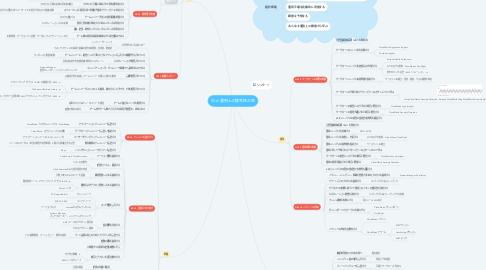 Mind Map: W-A 運用上の優秀性の柱