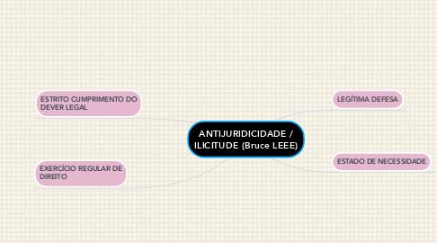 Mind Map: ANTIJURIDICIDADE / ILICITUDE (Bruce LEEE)