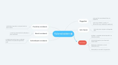 Mind Map: Szervezeti vásárlási döntés típusai
