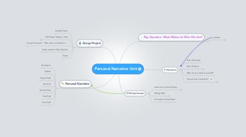 Mind Map: Personal Narrative Unit
