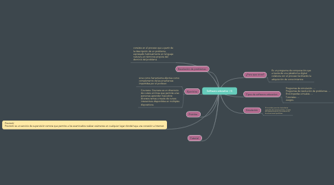 Mind Map: Software educativo  (1)
