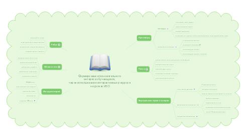 Mind Map: Формирование познавательного  интереса обучающихся,  через использование интерактивных ресурсов  на уроках ИЗО