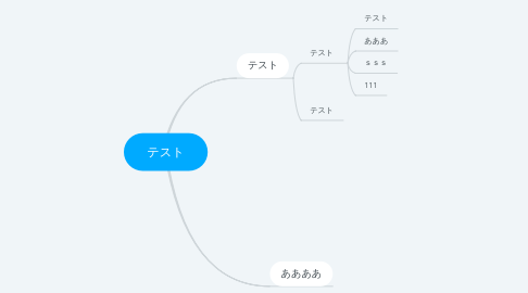 Mind Map: テスト