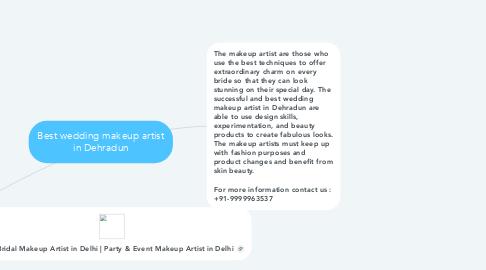 Mind Map: Best wedding makeup artist in Dehradun