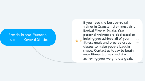 Mind Map: Rhode Island Personal Trainer - Revival Studio