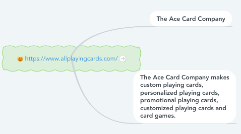 Mind Map: https://www.allplayingcards.com/