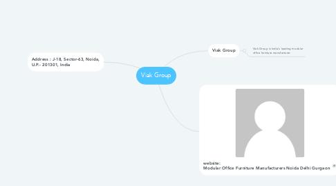 Mind Map: Viak Group