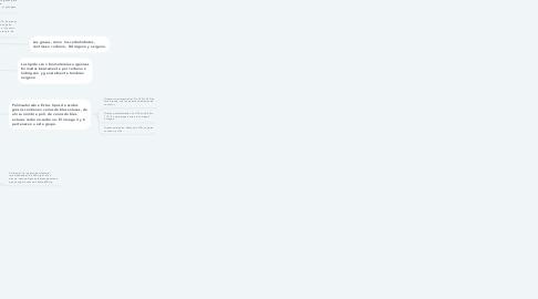 Mind Map: COMPOSICIÓN Y PROPIEDADES DE LOS NUTRIENTES