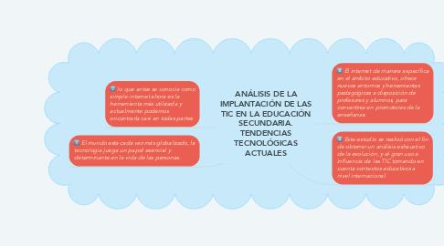 Mind Map: ANÁLISIS DE LA IMPLANTACIÓN DE LAS TIC EN LA EDUCACIÓN SECUNDARIA. TENDENCIAS TECNOLÓGICAS ACTUALES