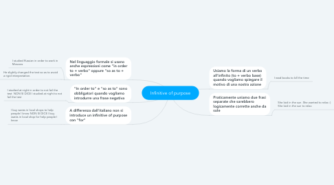 Mind Map: Infinitive of purpose