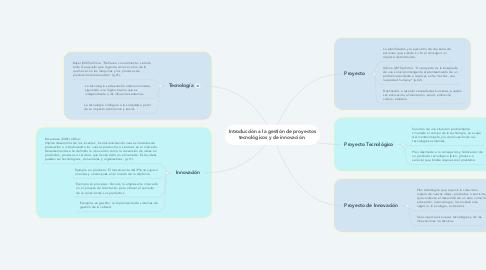 Mind Map: Introducción a la gestión de proyectos tecnológicos y de innovación.