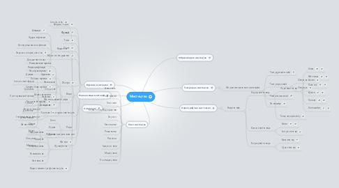 Mind Map: Мистецтво