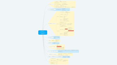 Mind Map: 2021-01-08 2021年の編集者はどうなる? MIKIOさん(@Half_Dr) カズマルさん(@kazumarudrive) フレブル社長(@Z_design___) #動画編集2021